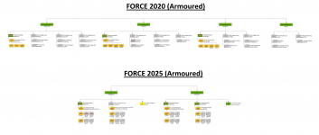 Force 2025 - Armoured.png