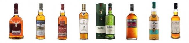 Scotch relations.jpg