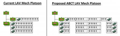 LAV Armoured Infantry 2020 vs 2025.png